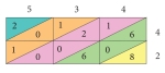Grid-method-multiplication.indd
